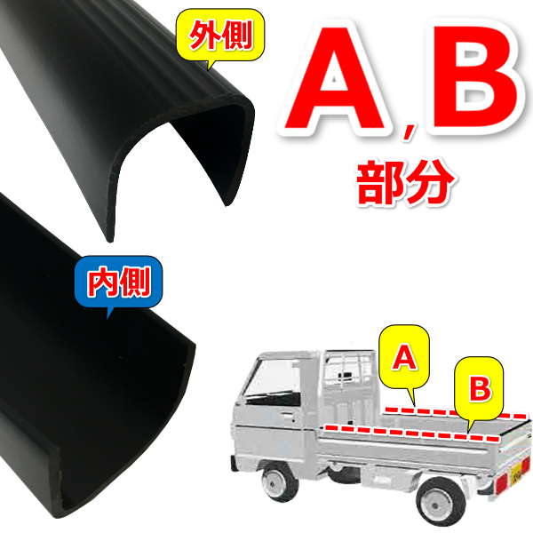 スバルサンバートラック専用荷台プロテクター