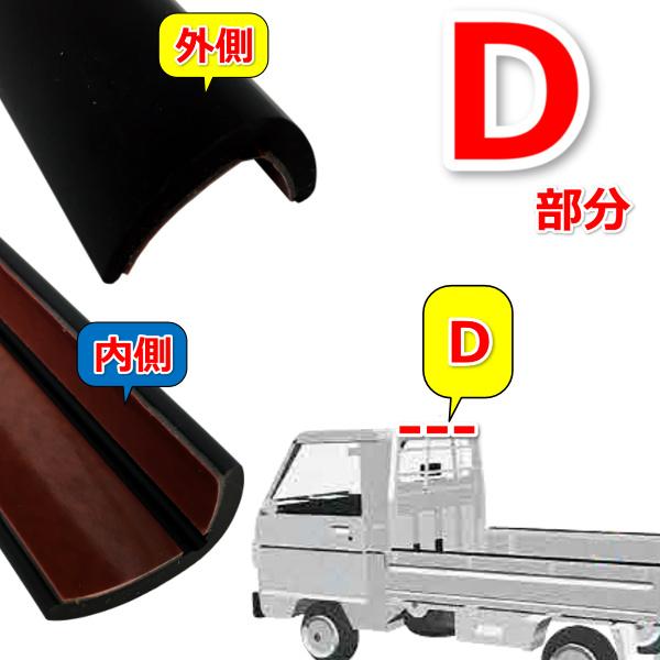 ホンダアクティトラック専用荷台プロテクター