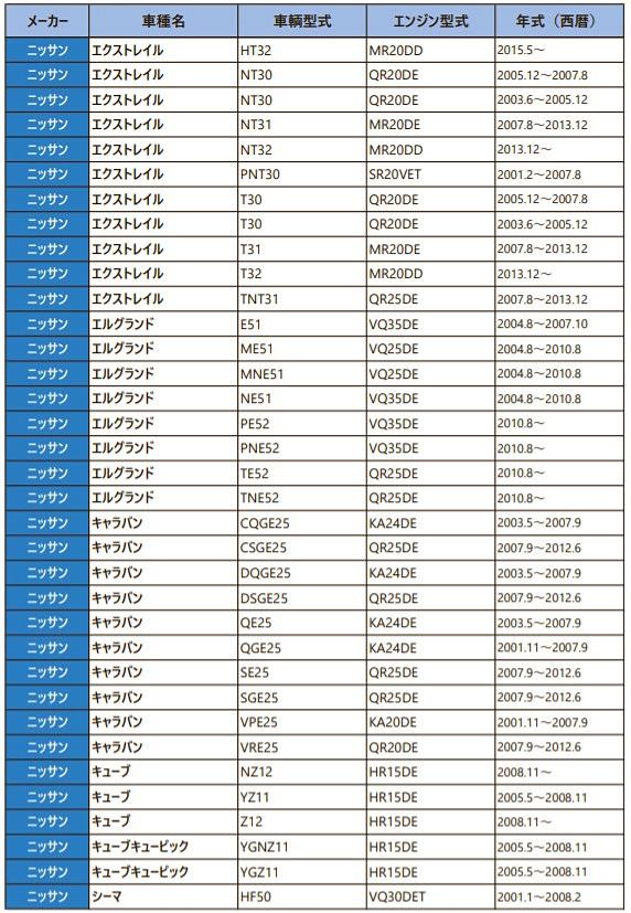 ニッサンマツダスズキ三菱いすずUD-TRUCKSオイルフィルターNO-4単品1個